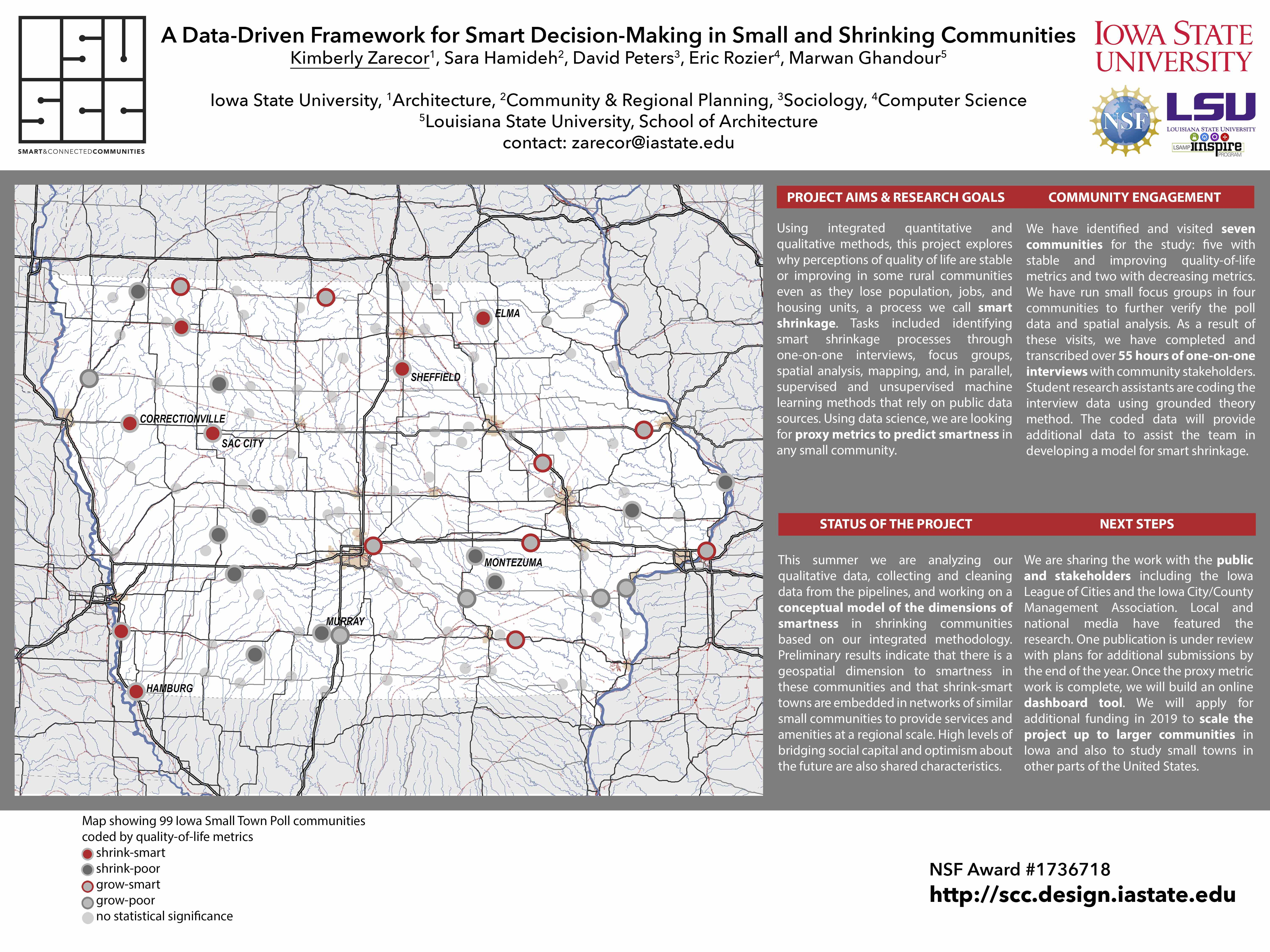 Smart, Local, Resilient: Posters – Midwest Big Data Hub