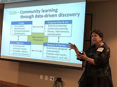 Guest post – Data Science Education at Two-Year Colleges – Midwest